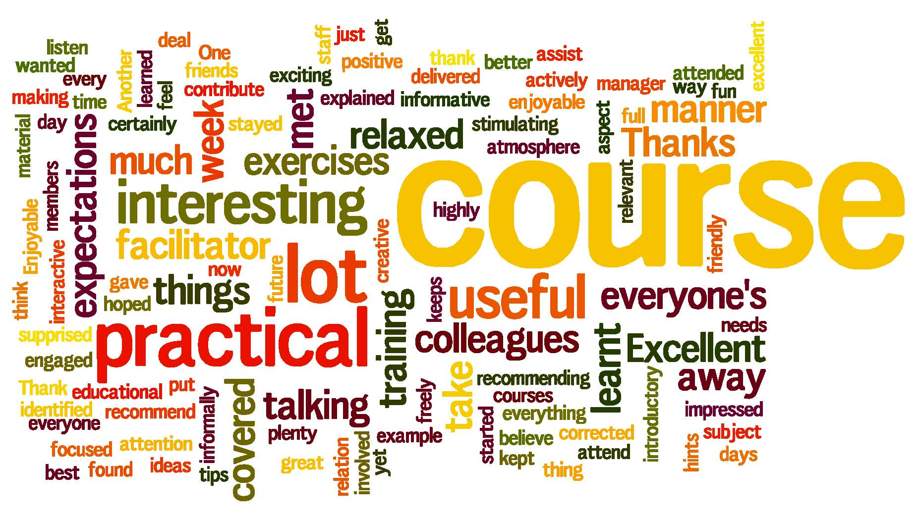 H2 Feedback Wordle
